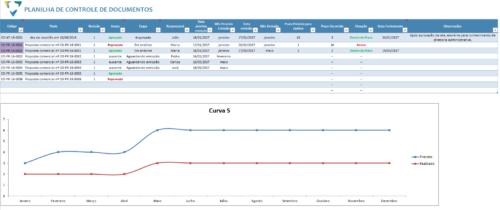 planilha Excel curva S para gerente de projetos (previsto x realizado)